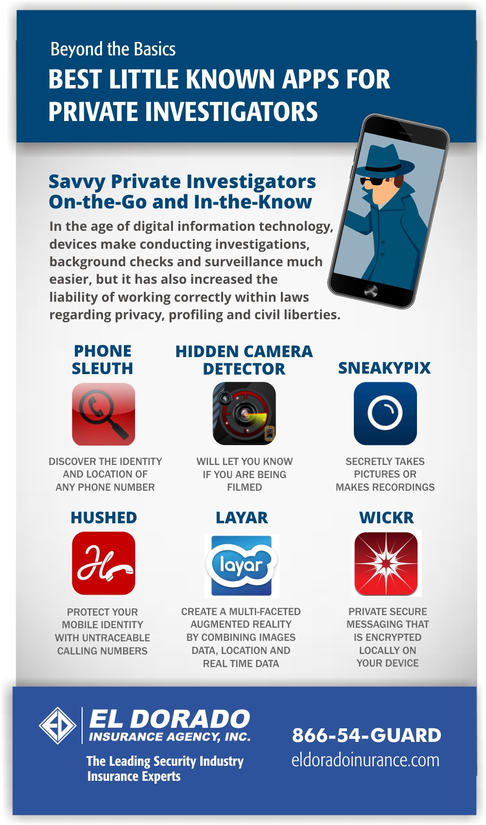[Infographic] Best Little-Known Mobile Apps for Private Investigators